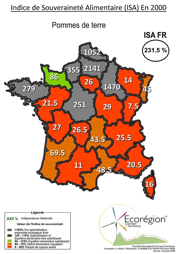Lister initiatives / alimentation Isa-france-2000-pdt