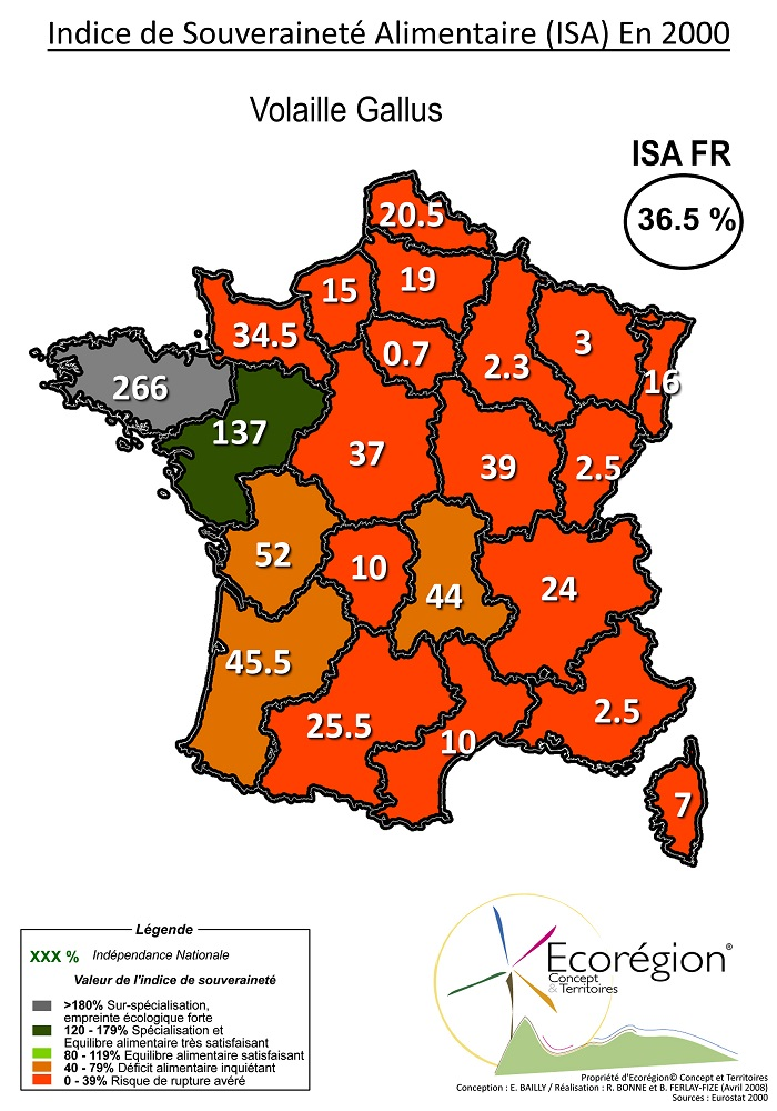 Lister initiatives / alimentation Isa-france-2000-volaille